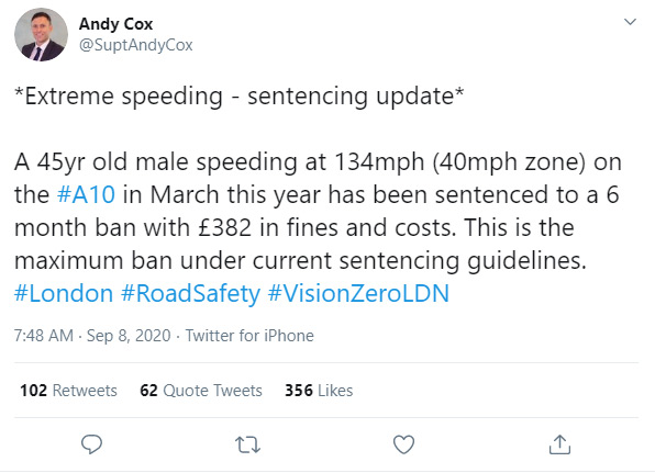 *Extreme speeding - sentencing update*  A 45yr old male speeding at 134mph (40mph zone) on the #A10 in March this year has been sentenced to a 6 month ban with £382 in fines and costs. This is the maximum ban under current sentencing guidelines. #London #RoadSafety #VisionZeroLDN